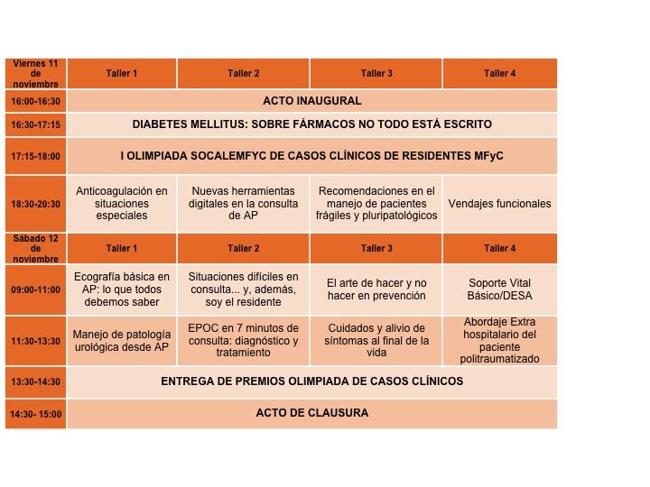 XVII JORNADAS RESIDENTES SOCALEMFYC