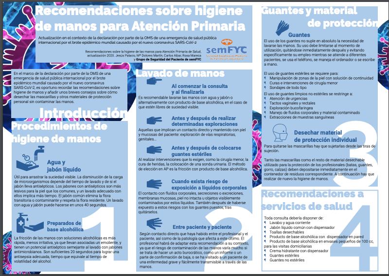 Recomendaciones sobre higiene de manos para Atención Primaria