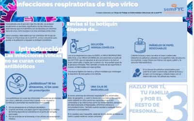 Consejos a la población para hacer frente a infecciones respiratorias de tipo vírico como COVID-19
